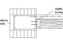 Come posso collegare un solaio con travi in legno ad un for Strutture metalliche dwg