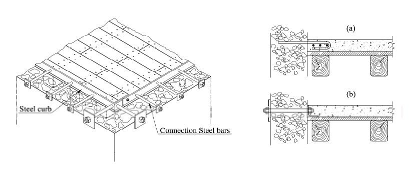 Come intervenire per migliorare il collegamento tra un for Fondazioni per case in legno
