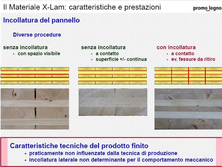 Produttori pannelli legno lamellare