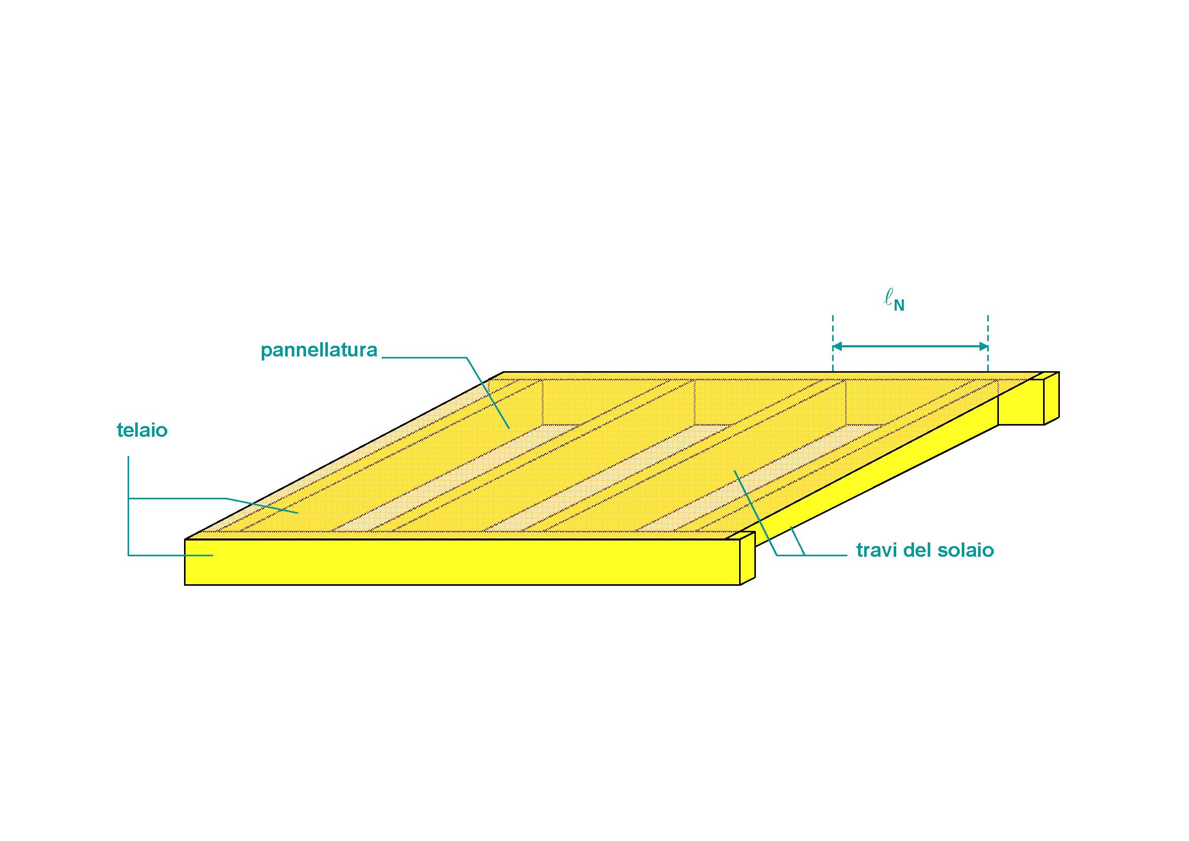 Esistono pannelli in legno autoportanti prefabbricati per costruire ...